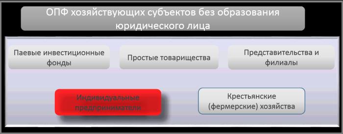 ОПФ_без обр
